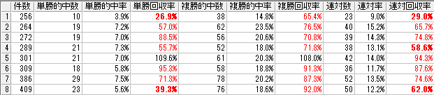 f:id:daikonnorosi710:20180311073454p:plain