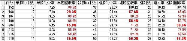 f:id:daikonnorosi710:20180318084559p:plain