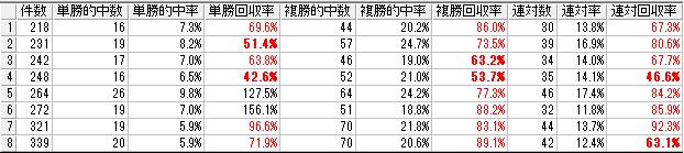 f:id:daikonnorosi710:20180323191653p:plain