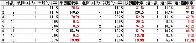f:id:daikonnorosi710:20180429082718p:plain