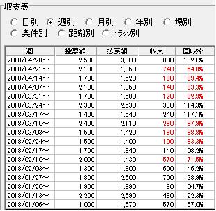 f:id:daikonnorosi710:20180503175840p:plain