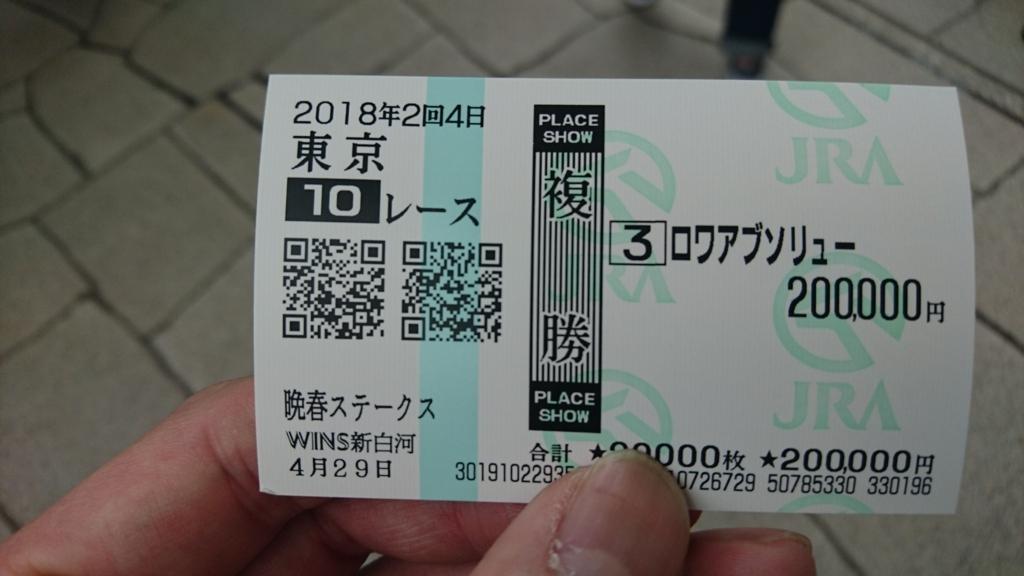 f:id:daikonnorosi710:20180512082604j:plain