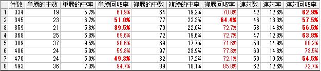 f:id:daikonnorosi710:20180513085230p:plain