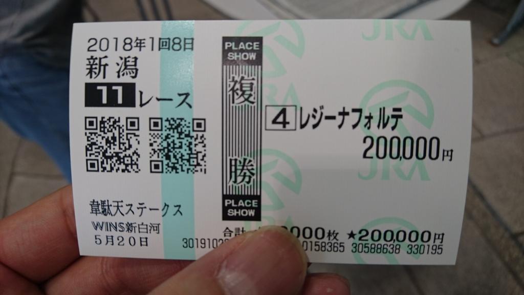 f:id:daikonnorosi710:20180526092219j:plain