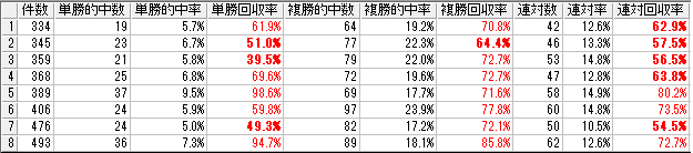 f:id:daikonnorosi710:20180602221149p:plain