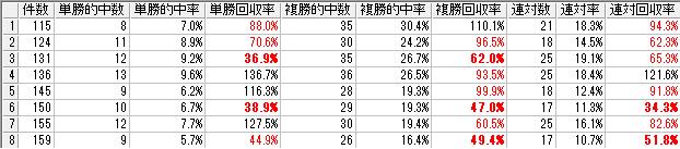 f:id:daikonnorosi710:20180713223907p:plain