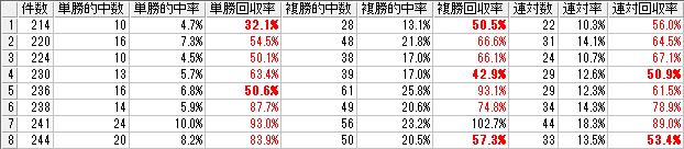 f:id:daikonnorosi710:20180720182553p:plain