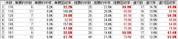 f:id:daikonnorosi710:20180804212811p:plain