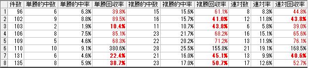 f:id:daikonnorosi710:20180811162942p:plain
