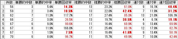 f:id:daikonnorosi710:20180817180350p:plain