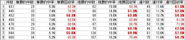 f:id:daikonnorosi710:20180818230625p:plain