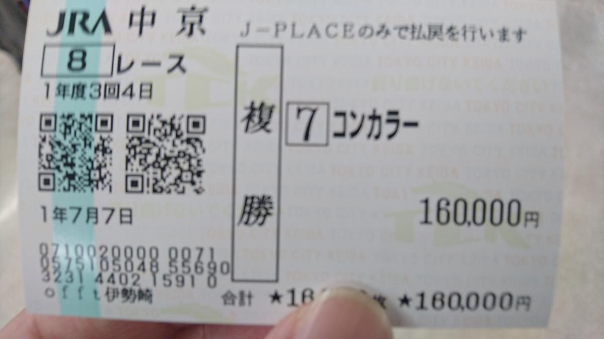 f:id:daikonnorosi710:20190713082422j:plain