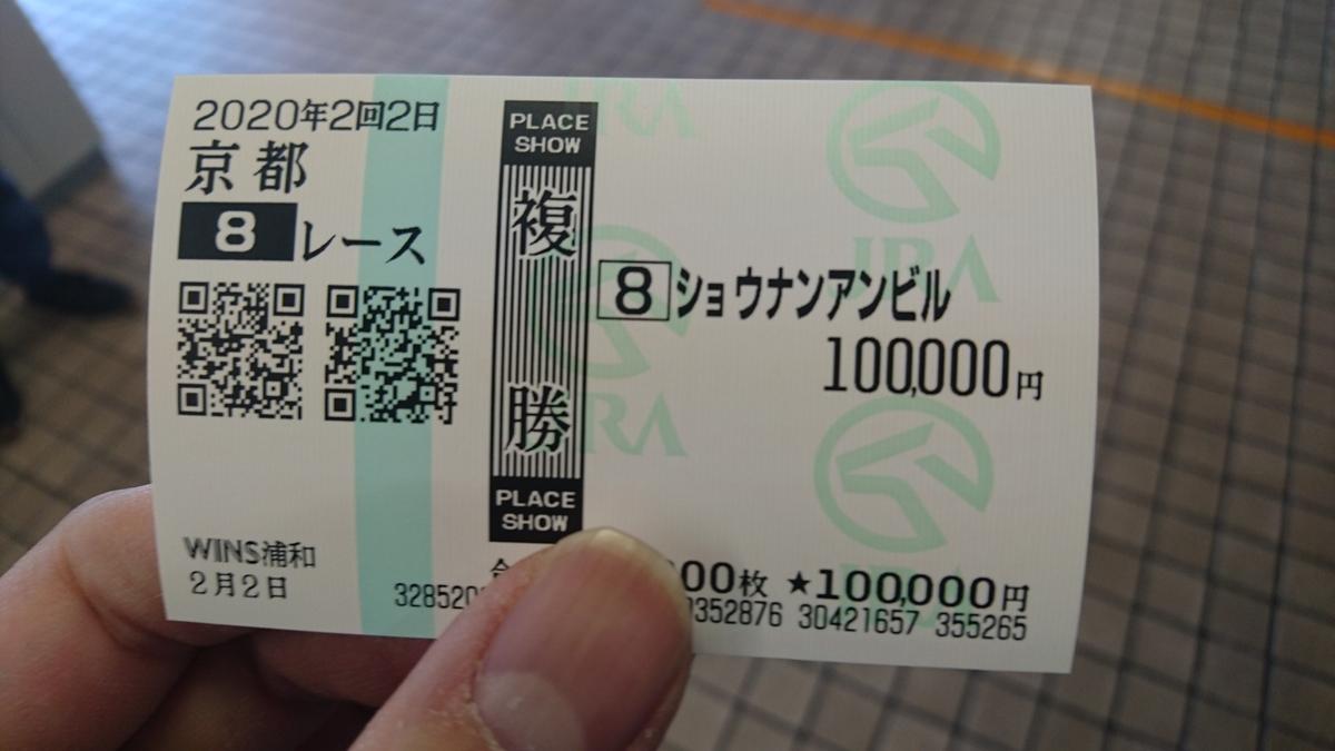 f:id:daikonnorosi710:20200209091652j:plain