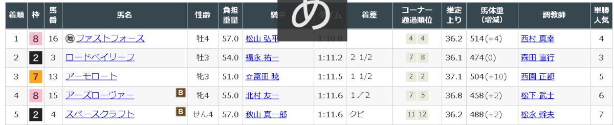 f:id:daikonnorosi710:20200711215131p:plain