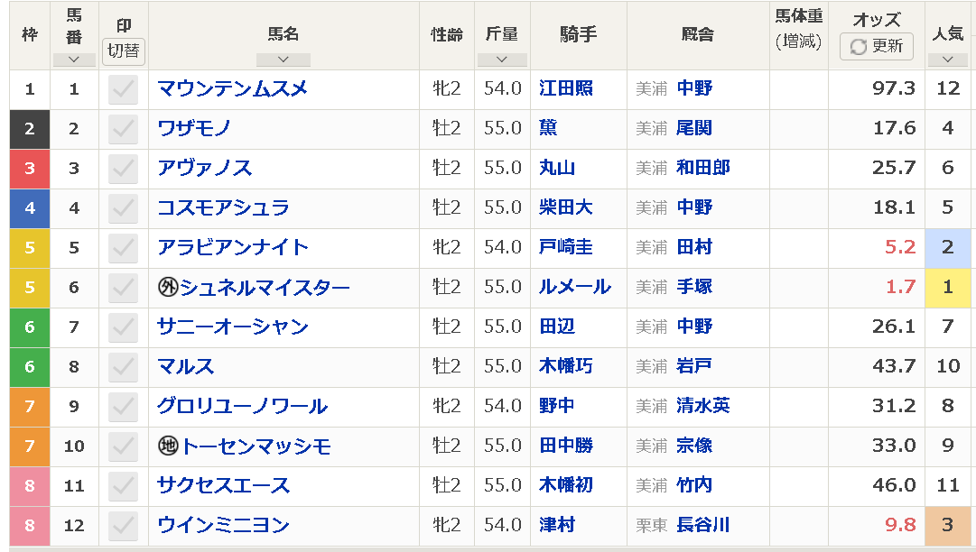 f:id:daikonnorosi710:20201219053756p:plain