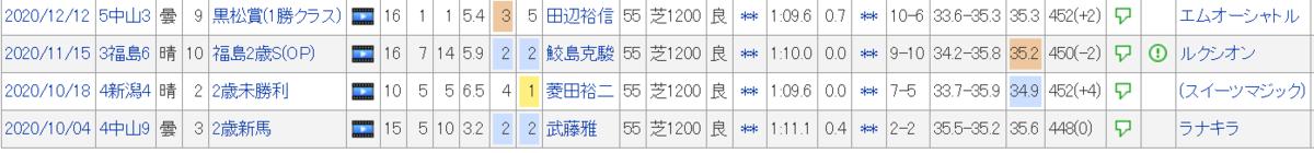 f:id:daikonnorosi710:20201219053814p:plain