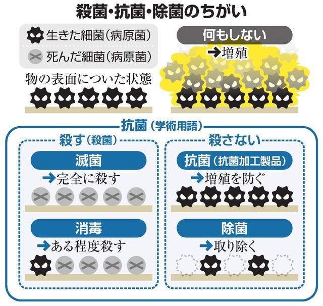 f:id:daikous:20200326134443p:plain