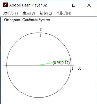 Flash Player Projectorの使い方:Flash→Gifファイルへの変換手順