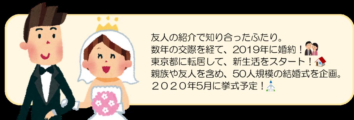 友人の紹介で知り合ったふたり。 数年の交際を経て、2019年に婚約!! 東京都に転居して、新生活をスタート! 親族や友人を含め、50人規模の結婚式を企画。 2020年5月に挙式予定!