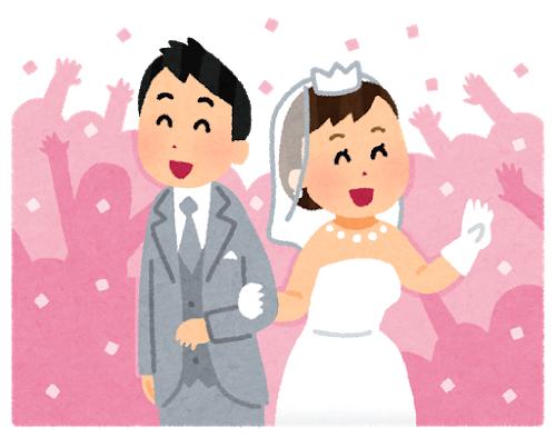コロナ禍の結婚式