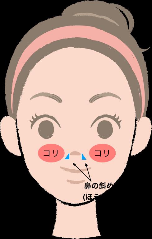 f:id:daimin:20190210165432p:plain
