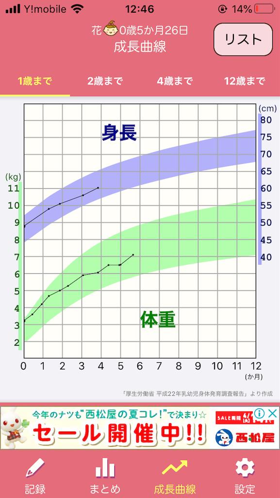 f:id:daimin:20200407124704p:image