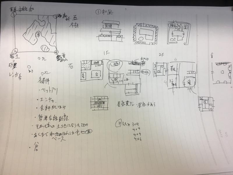 f:id:daimonji-v-12:20170219004023j:plain