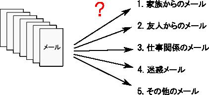 f:id:daimori1005:20190915003049p:plain