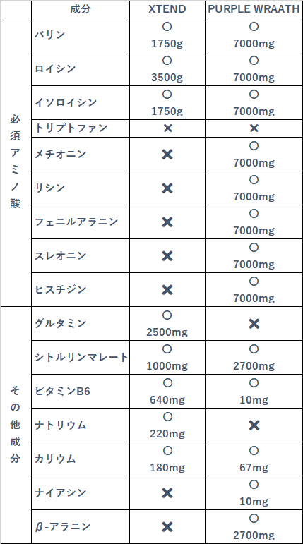 f:id:daimori1005:20190922105245p:plain
