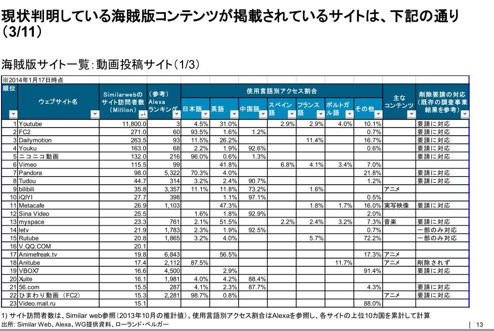 f:id:daiouoka:20150713142955j:plain