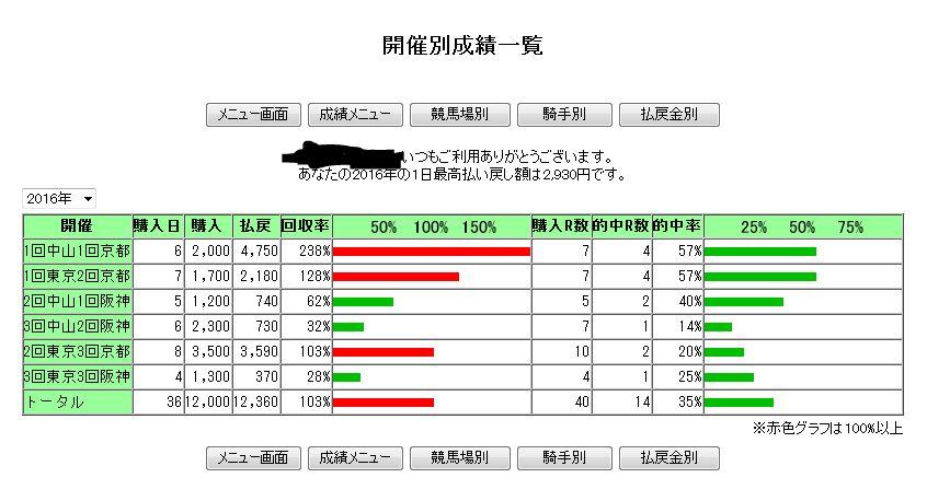 f:id:daiouoka:20160628170143j:plain