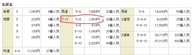 f:id:daiouoka:20160820180713j:plain