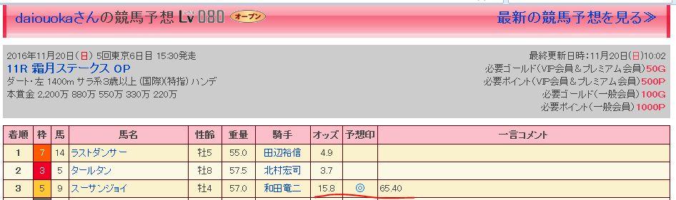 f:id:daiouoka:20161120214341j:plain