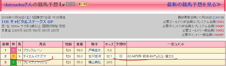 f:id:daiouoka:20161126160830j:plain