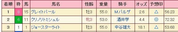 f:id:daiouoka:20161127223450j:plain