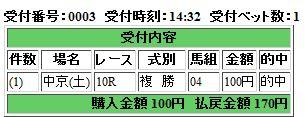 f:id:daiouoka:20170325164257j:plain