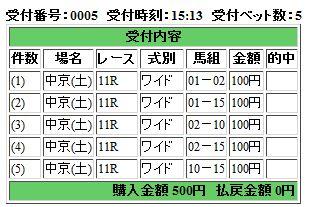 f:id:daiouoka:20170325165700j:plain