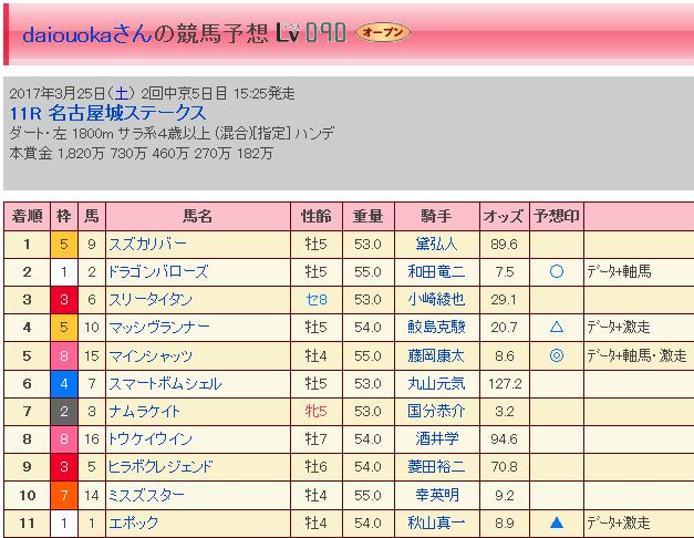 f:id:daiouoka:20170325165845j:plain