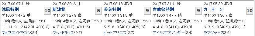 f:id:daiouoka:20171006152930j:plain