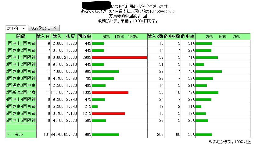f:id:daiouoka:20180102210115j:plain