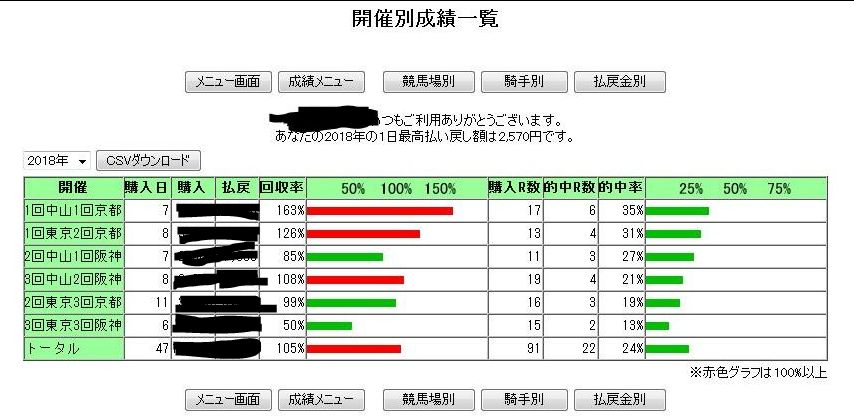 f:id:daiouoka:20180805214849j:plain