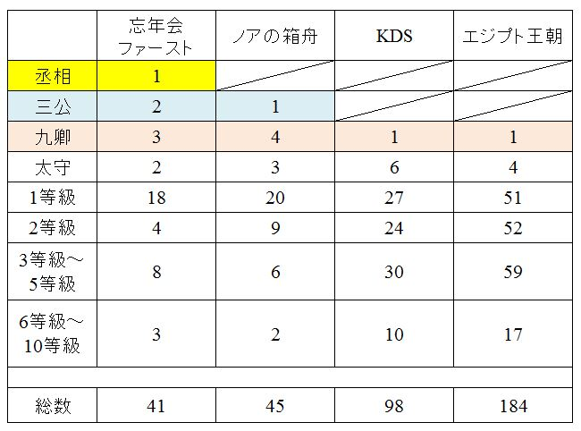f:id:daipaku:20191216025513j:plain