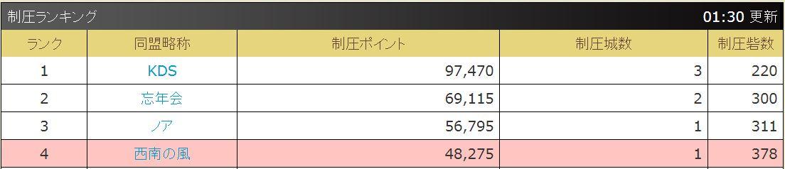 f:id:daipaku:20191219030752j:plain