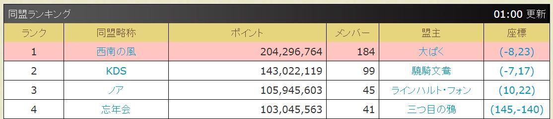 f:id:daipaku:20191219030807j:plain