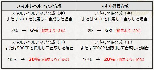 f:id:daipaku:20191227023610j:plain