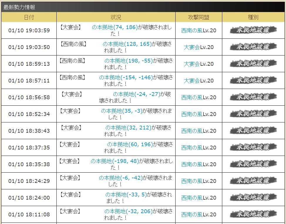 f:id:daipaku:20200111024311j:plain