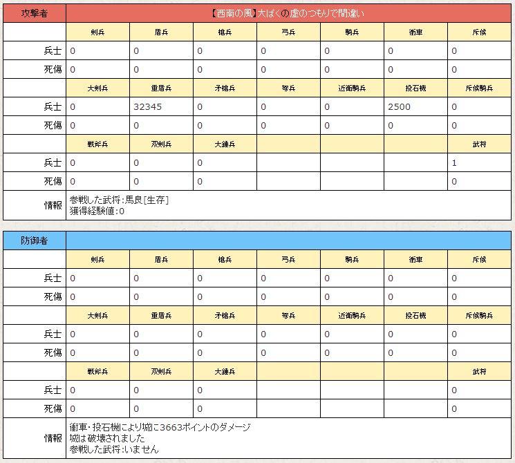 f:id:daipaku:20200112020928j:plain