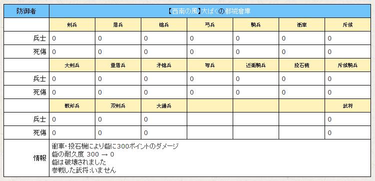 f:id:daipaku:20200114023334p:plain