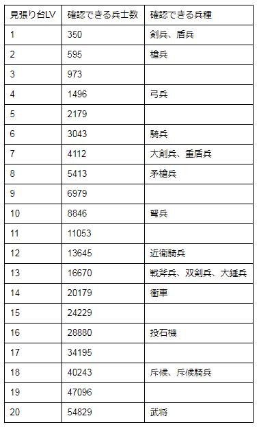 f:id:daipaku:20200116022008p:plain
