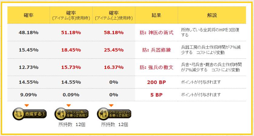 f:id:daipaku:20200122073004p:plain